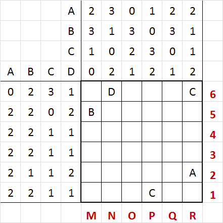 2014-0610 ABCD Puzzle